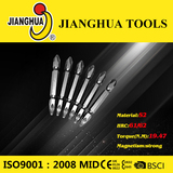 Screwdriver bits with sandblasting finish